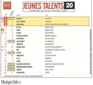 SFR Jeunes Talents - Avril 2007